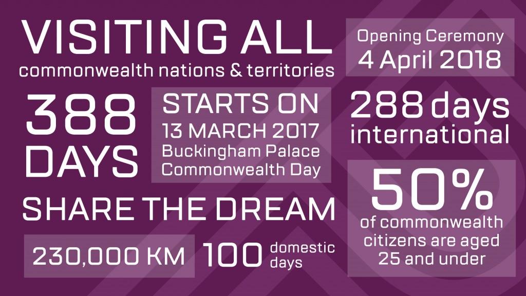 Queens-Baton-infographic-horizontal